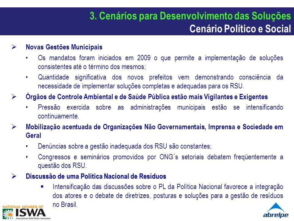 Novas Gestões Municipais Os mandatos foram iniciados em 2009 o que permite a implementação de soluções consistentes até o término dos mesmos; Quantida