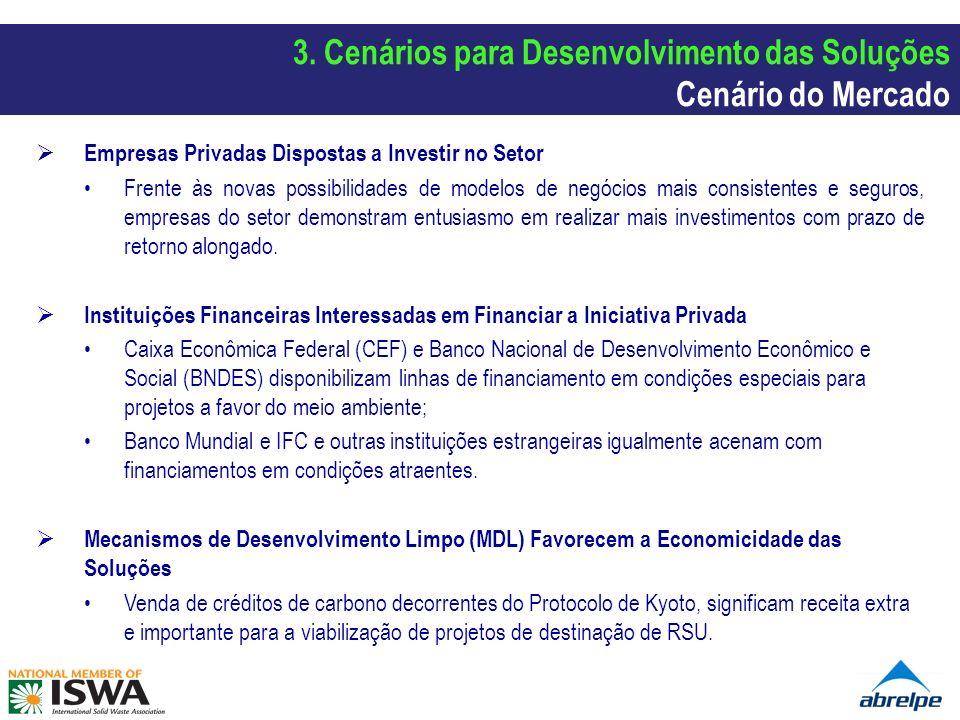 Empresas Privadas Dispostas a Investir no Setor Frente às novas possibilidades de modelos de negócios mais consistentes e seguros, empresas do setor d