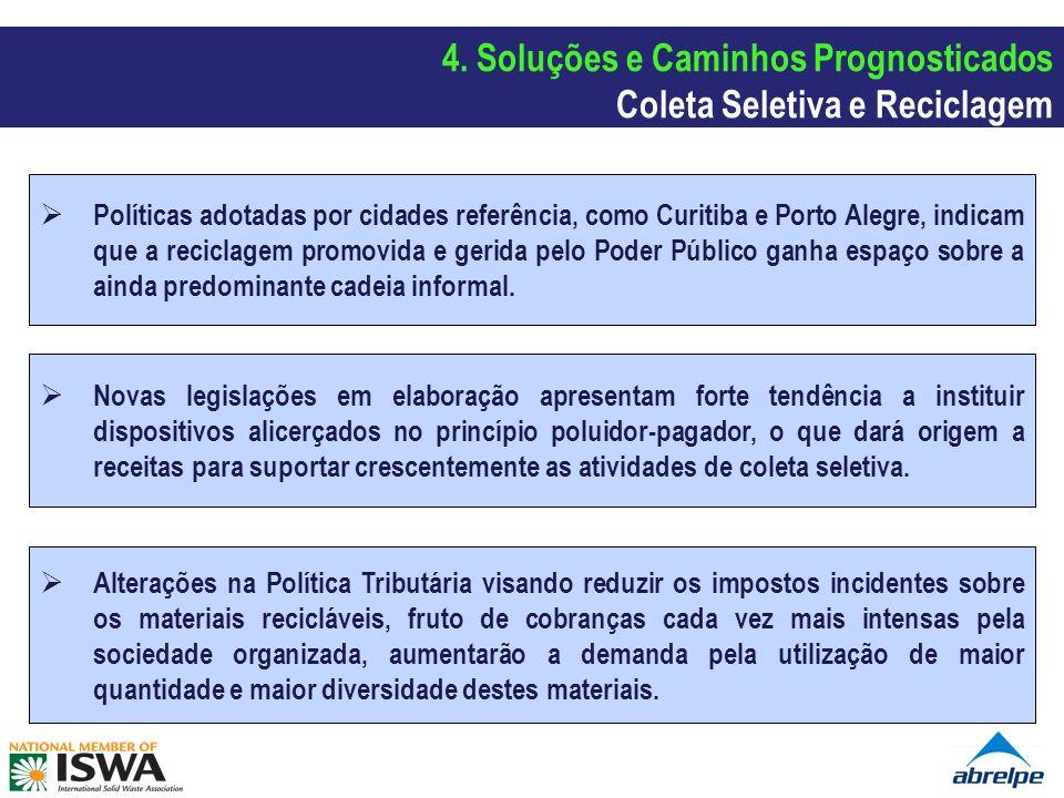 Políticas adotadas por cidades referência, como Curitiba e Porto Alegre, indicam que a reciclagem promovida e gerida pelo Poder Público ganha espaço s