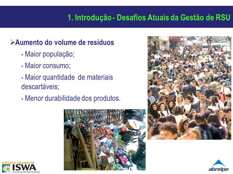 1. Introdução - Desafios Atuais da Gestão de RSU Aumento do volume de resíduos Maior população; Maior consumo; Maior quantidade de materiais descartáv
