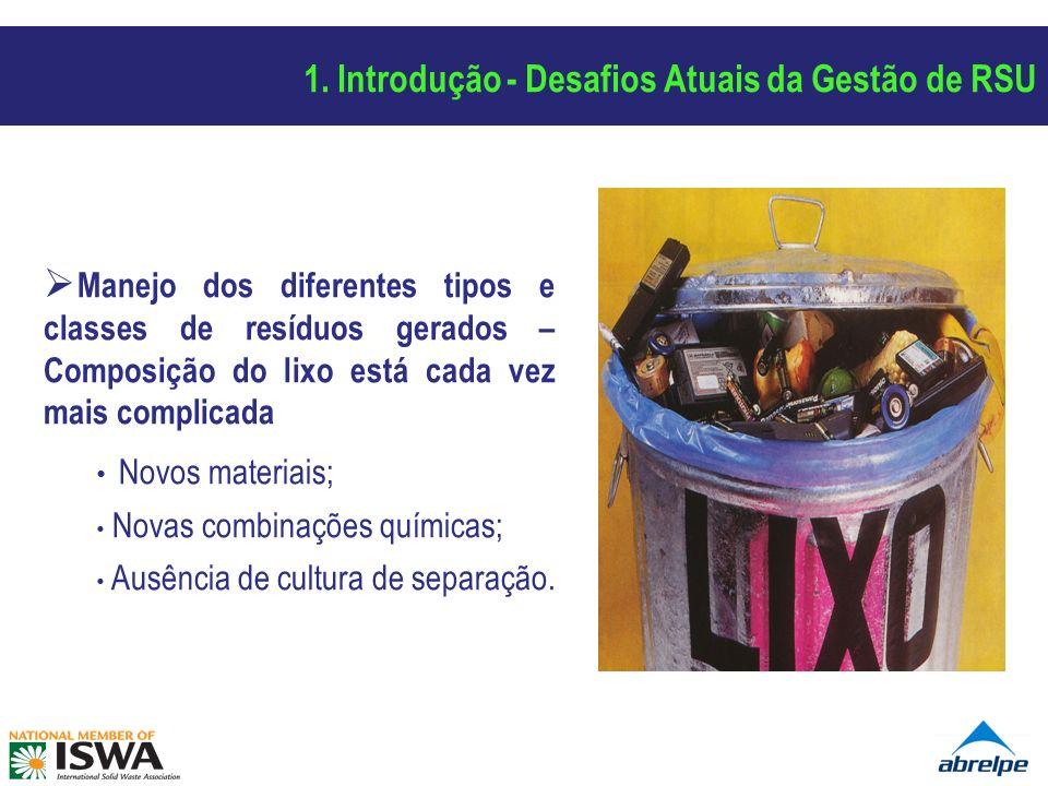 Manejo dos diferentes tipos e classes de resíduos gerados – Composição do lixo está cada vez mais complicada Novos materiais; Novas combinações químic