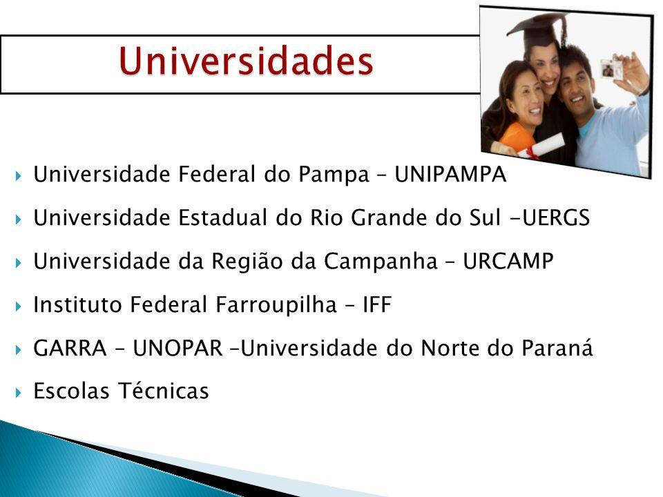 Universidade Federal do Pampa – UNIPAMPA Universidade Estadual do Rio Grande do Sul -UERGS Universidade da Região da Campanha – URCAMP Instituto Feder