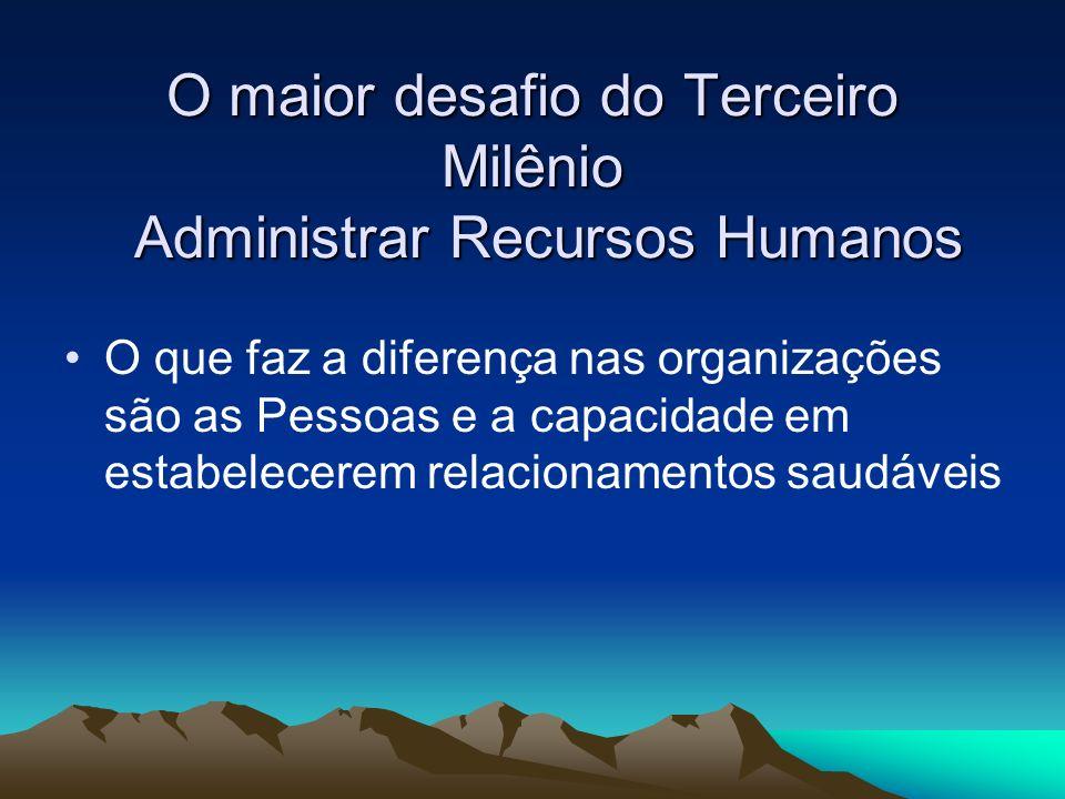 O maior desafio do Terceiro Milênio Administrar Recursos Humanos O que faz a diferença nas organizações são as Pessoas e a capacidade em estabelecerem