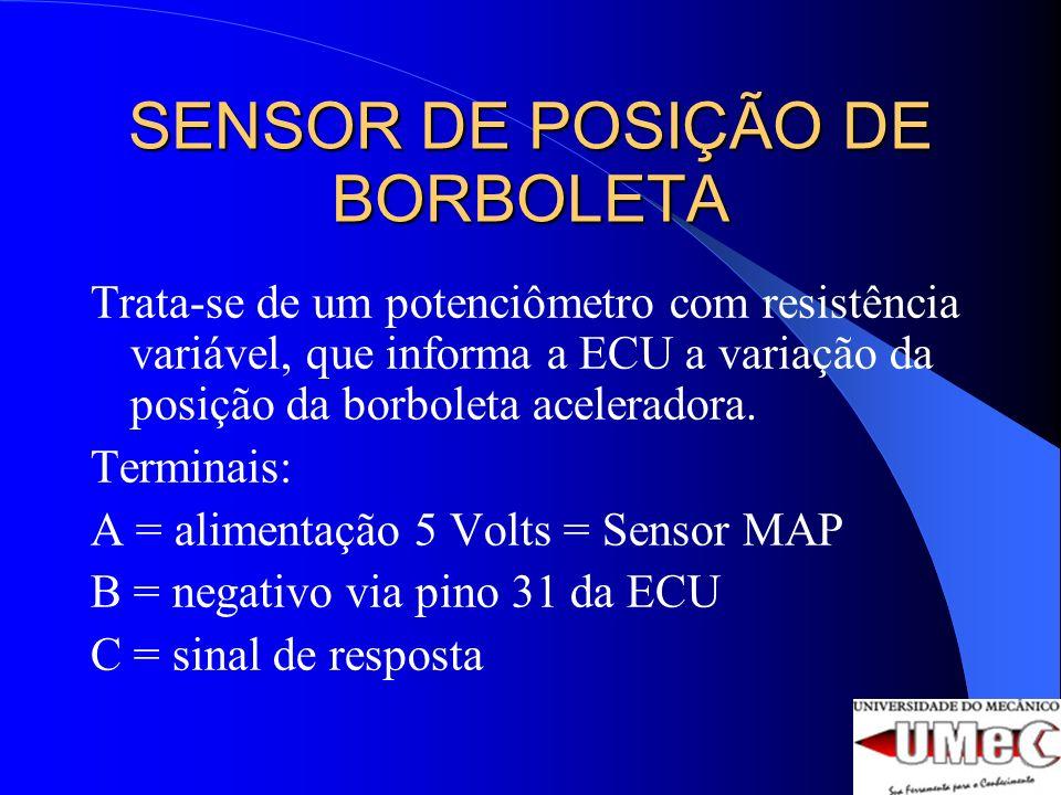 SENSOR DE POSIÇÃO DE BORBOLETA Trata-se de um potenciômetro com resistência variável, que informa a ECU a variação da posição da borboleta aceleradora