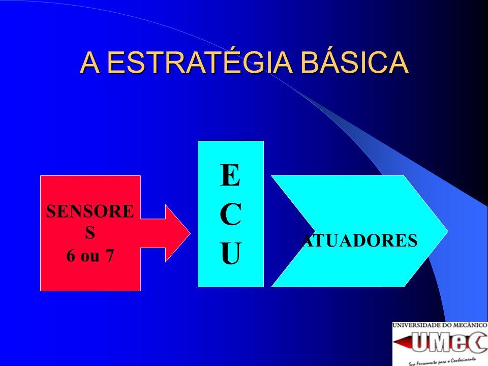 A ESTRATÉGIA BÁSICA SENSORE S 6 ou 7 ECUECU ATUADORES