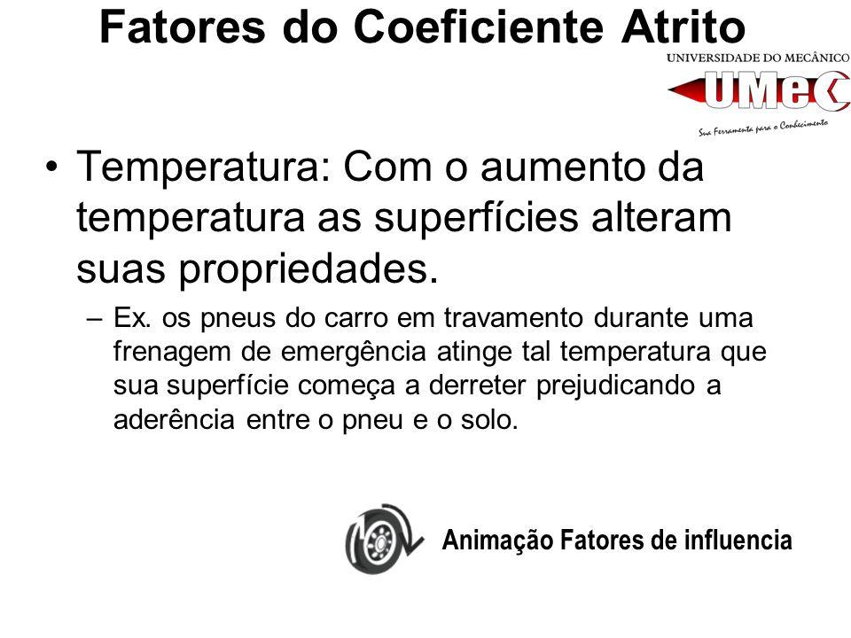 Fatores do Coeficiente Atrito Temperatura: Com o aumento da temperatura as superfícies alteram suas propriedades. –Ex. os pneus do carro em travamento