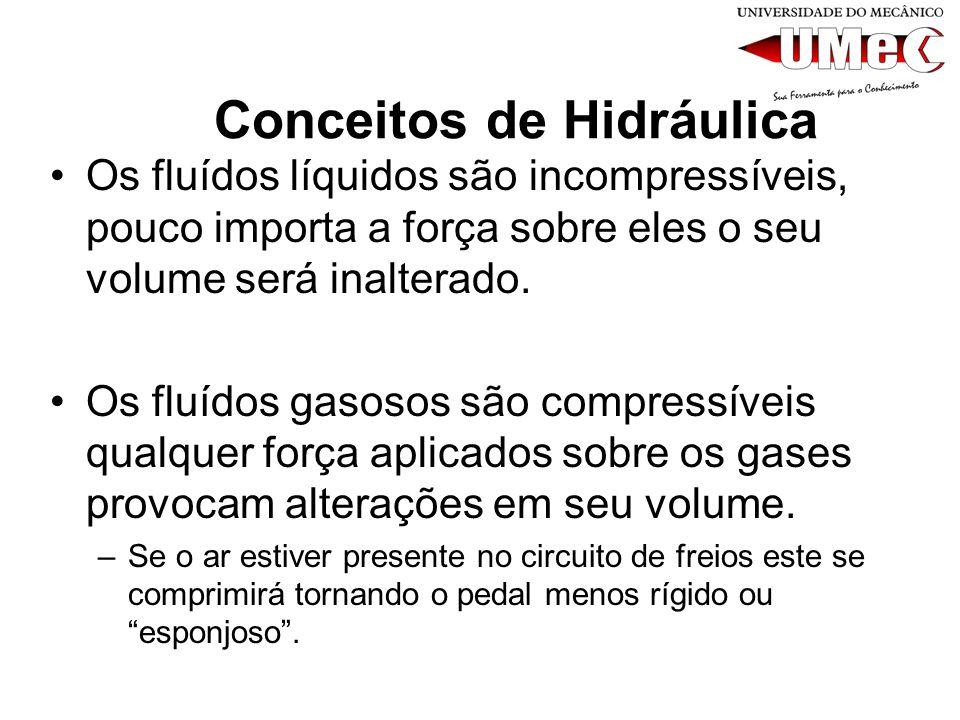 Conceitos de Hidráulica Os fluídos líquidos são incompressíveis, pouco importa a força sobre eles o seu volume será inalterado. Os fluídos gasosos são
