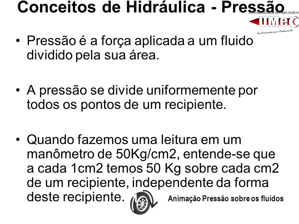 Conceitos de Hidráulica - Pressão Pressão é a força aplicada a um fluido dividido pela sua área. A pressão se divide uniformemente por todos os pontos