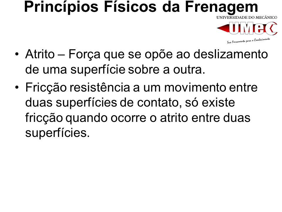 Princípios Físicos da Frenagem Atrito – Força que se opõe ao deslizamento de uma superfície sobre a outra. Fricção resistência a um movimento entre du