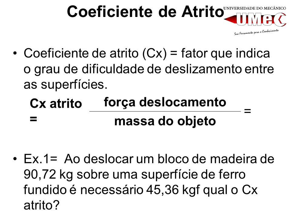 Coeficiente de Atrito Coeficiente de atrito (Cx) = fator que indica o grau de dificuldade de deslizamento entre as superfícies. Ex.1= Ao deslocar um b