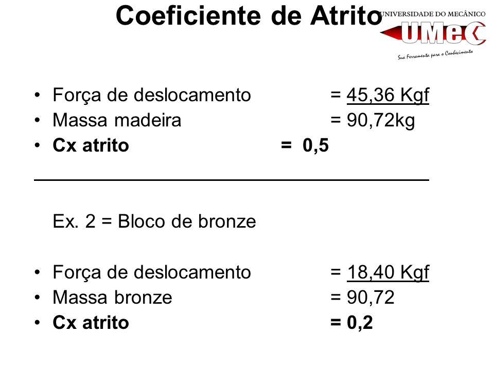 Coeficiente de Atrito Força de deslocamento = 45,36 Kgf Massa madeira = 90,72kg Cx atrito = 0,5 Ex. 2 = Bloco de bronze Força de deslocamento = 18,40