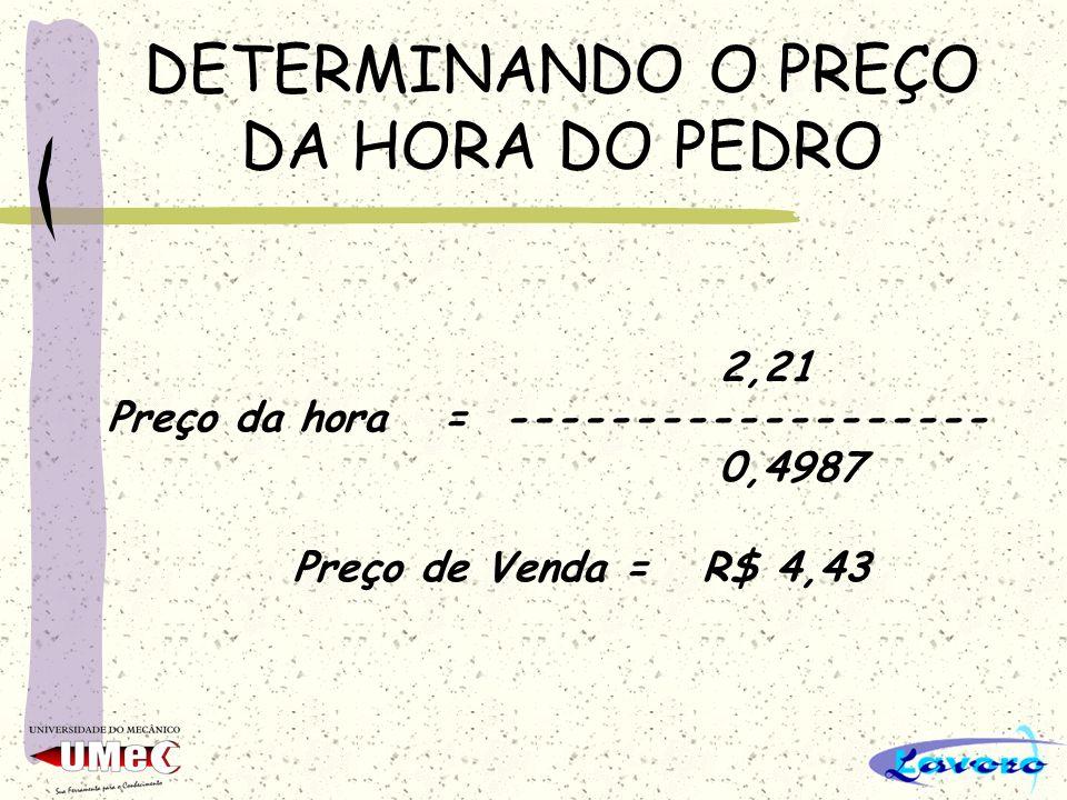DETERMINANDO O PREÇO DA HORA DO PEDRO 2,21 Preço da hora = ------------------- 0,4987 Preço de Venda = R$ 4,43
