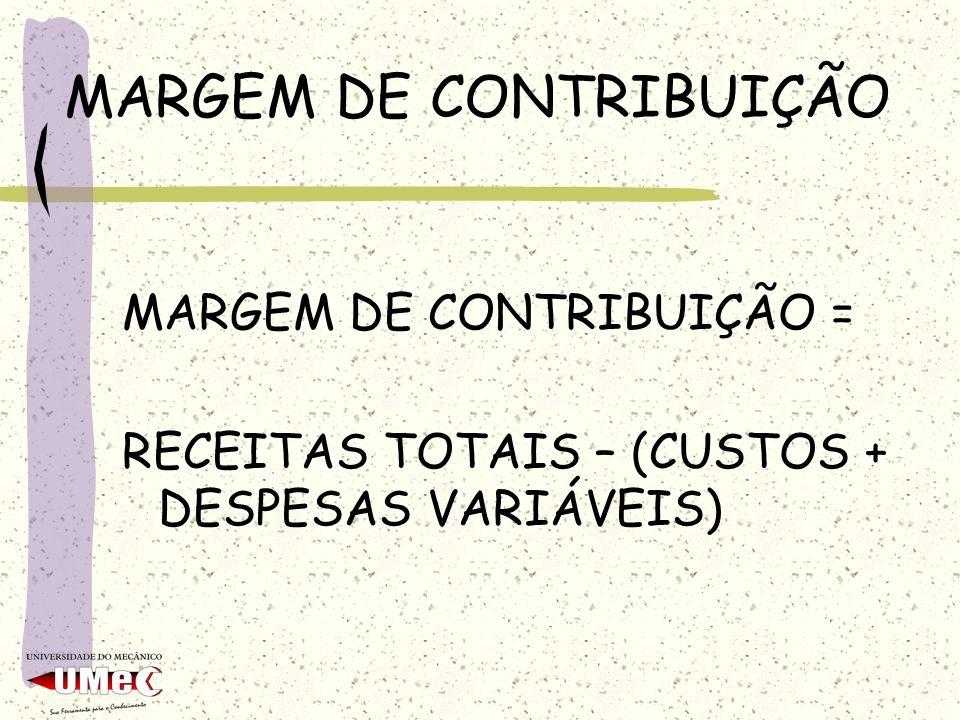 MARGEM DE CONTRIBUIÇÃO MARGEM DE CONTRIBUIÇÃO = RECEITAS TOTAIS – (CUSTOS + DESPESAS VARIÁVEIS)