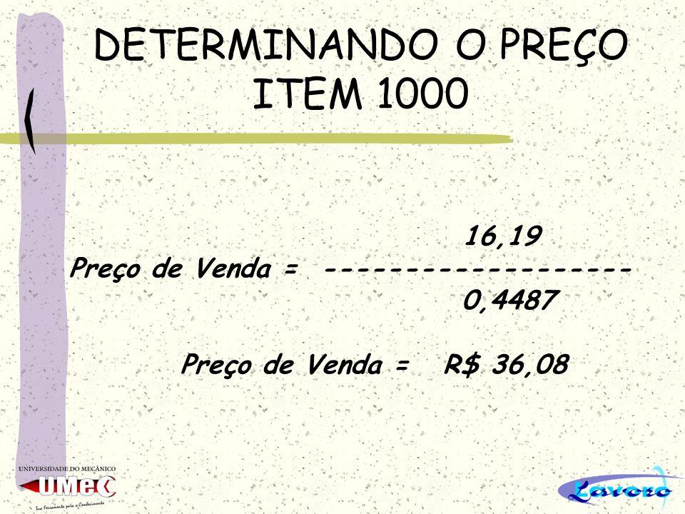 DETERMINANDO O PREÇO ITEM 1000 16,19 Preço de Venda = ------------------- 0,4487 Preço de Venda = R$ 36,08