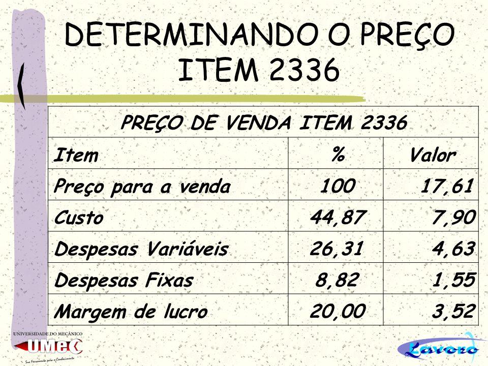 DETERMINANDO O PREÇO ITEM 2336 PREÇO DE VENDA ITEM 2336 Item%Valor Preço para a venda10017,61 Custo44,877,90 Despesas Variáveis26,314,63 Despesas Fixa