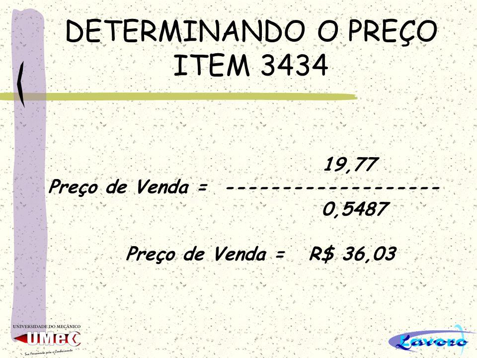 DETERMINANDO O PREÇO ITEM 3434 19,77 Preço de Venda = ------------------- 0,5487 Preço de Venda = R$ 36,03