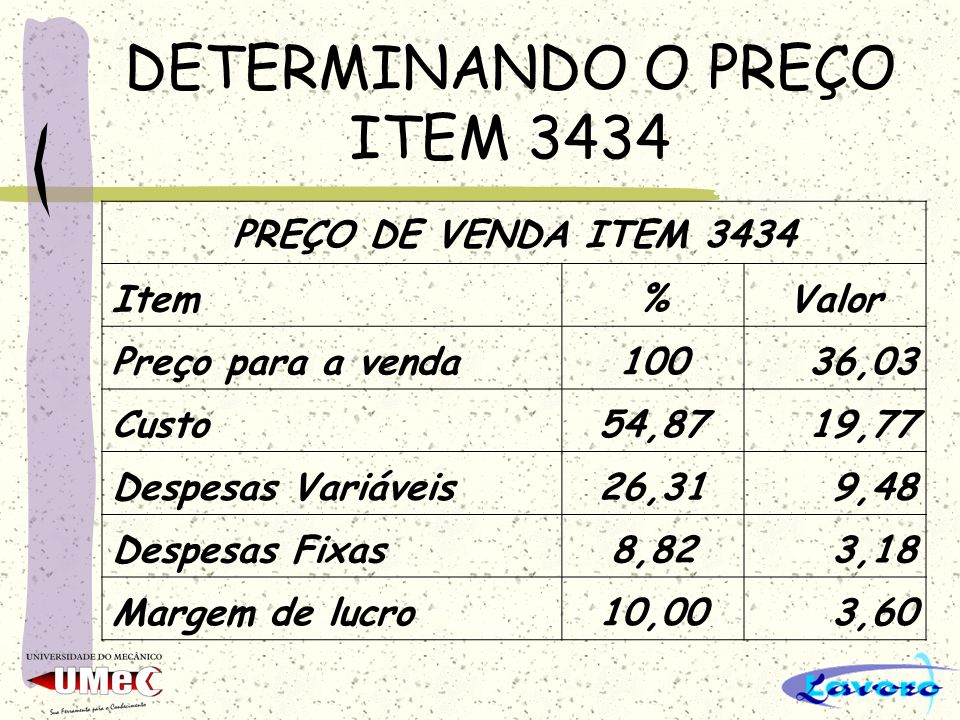 DETERMINANDO O PREÇO ITEM 3434 PREÇO DE VENDA ITEM 3434 Item%Valor Preço para a venda10036,03 Custo54,8719,77 Despesas Variáveis26,319,48 Despesas Fix