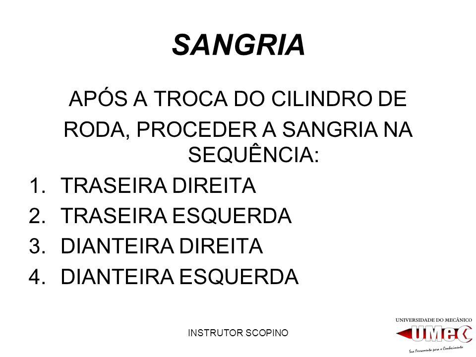 INSTRUTOR SCOPINO SANGRIA APÓS A TROCA DO CILINDRO DE RODA, PROCEDER A SANGRIA NA SEQUÊNCIA: 1.TRASEIRA DIREITA 2.TRASEIRA ESQUERDA 3.DIANTEIRA DIREIT