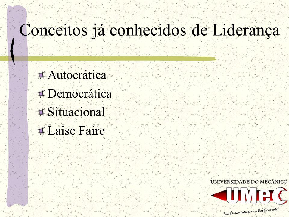 Conceitos já conhecidos de Liderança Autocrática Democrática Situacional Laise Faire