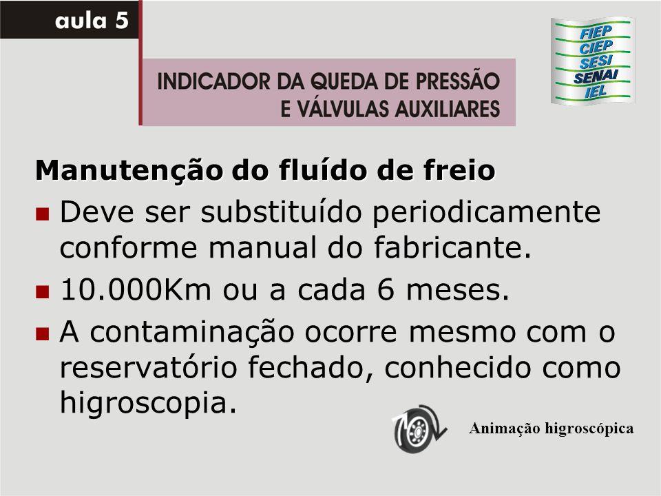 Manutenção do fluído de freio Deve ser substituído periodicamente conforme manual do fabricante. 10.000Km ou a cada 6 meses. A contaminação ocorre mes