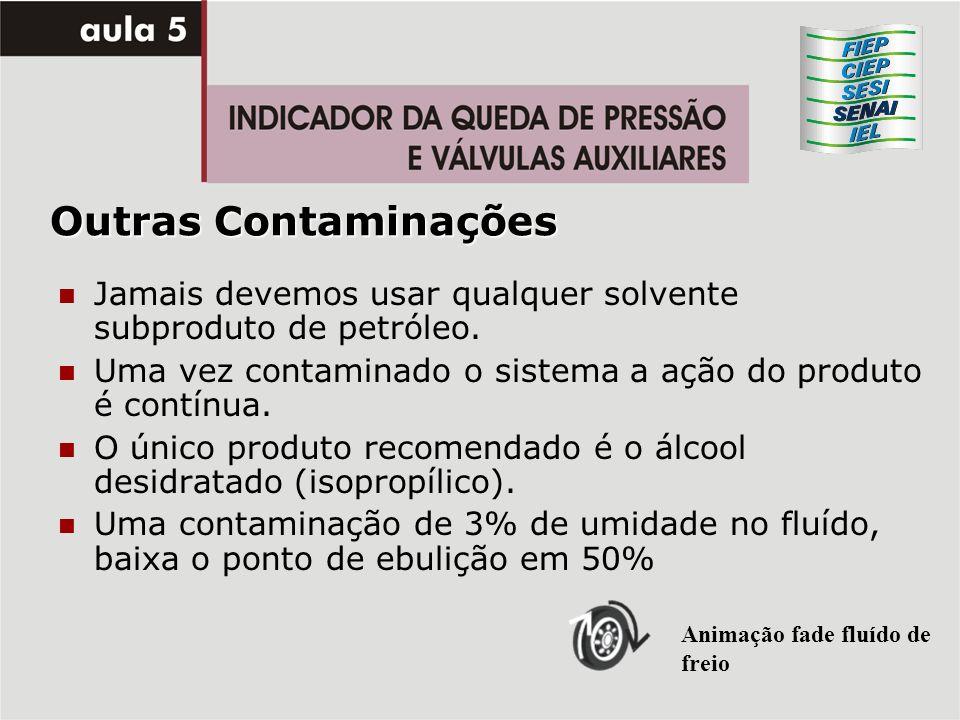 Outras Contaminações Jamais devemos usar qualquer solvente subproduto de petróleo. Uma vez contaminado o sistema a ação do produto é contínua. O único