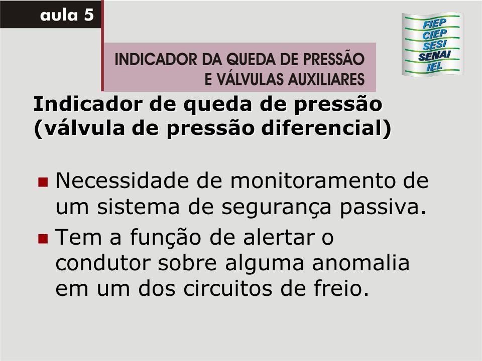 Indicador de queda de pressão (válvula de pressão diferencial) Necessidade de monitoramento de um sistema de segurança passiva. Tem a função de alerta