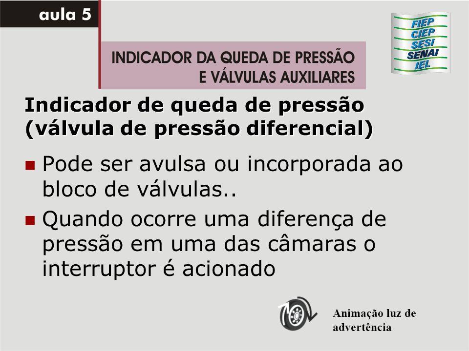 Indicador de queda de pressão (válvula de pressão diferencial) Pode ser avulsa ou incorporada ao bloco de válvulas.. Quando ocorre uma diferença de pr