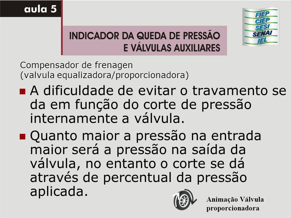 Compensador de frenagen (valvula equalizadora/proporcionadora) A dificuldade de evitar o travamento se da em função do corte de pressão internamente a
