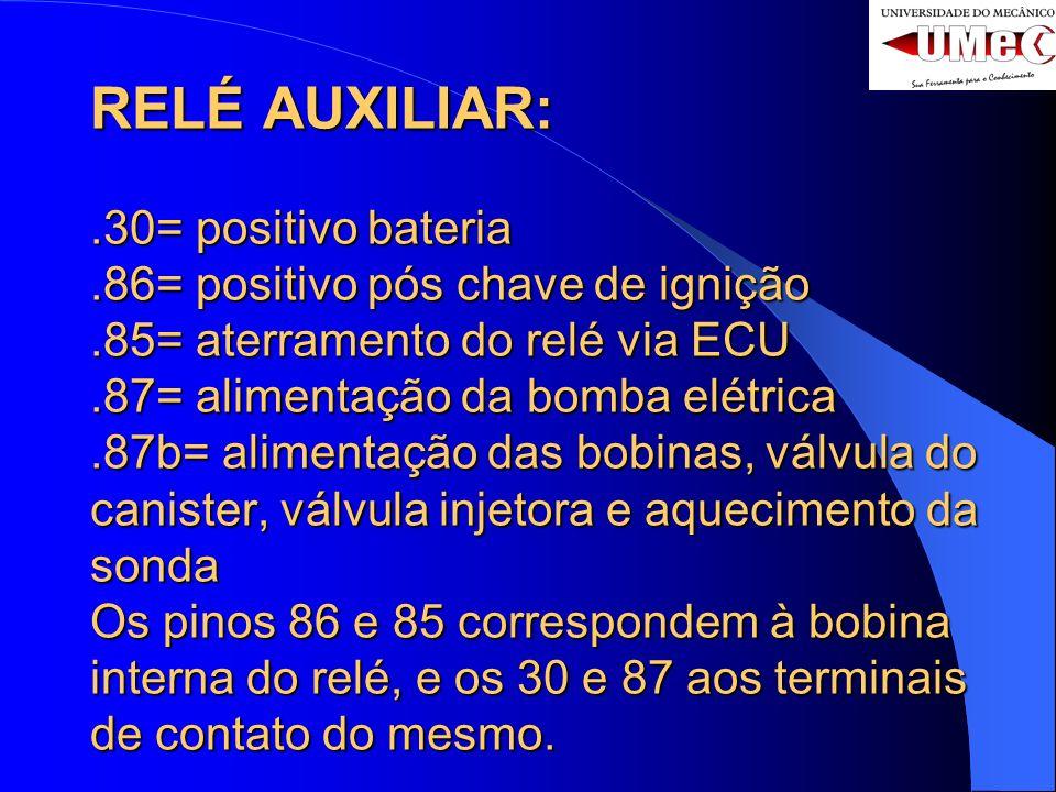 RELÉ AUXILIAR:.30= positivo bateria.86= positivo pós chave de ignição.85= aterramento do relé via ECU.87= alimentação da bomba elétrica.87b= alimentaç