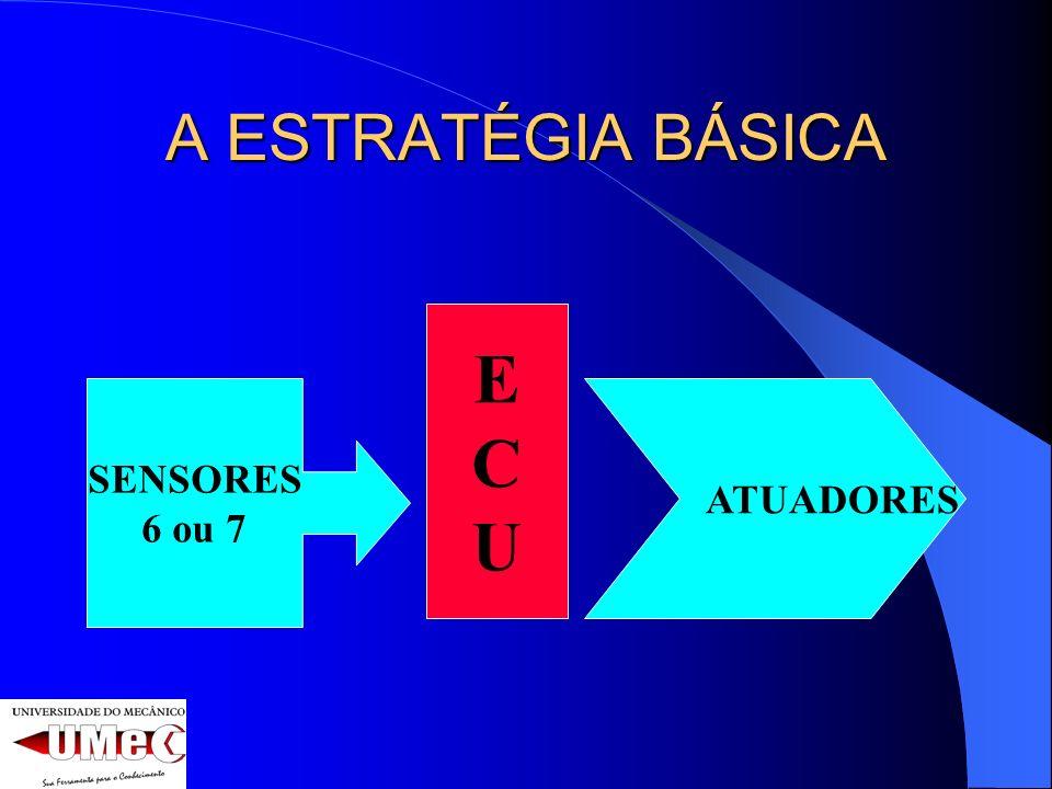 A ESTRATÉGIA BÁSICA SENSORES 6 ou 7 ECUECU ATUADORES
