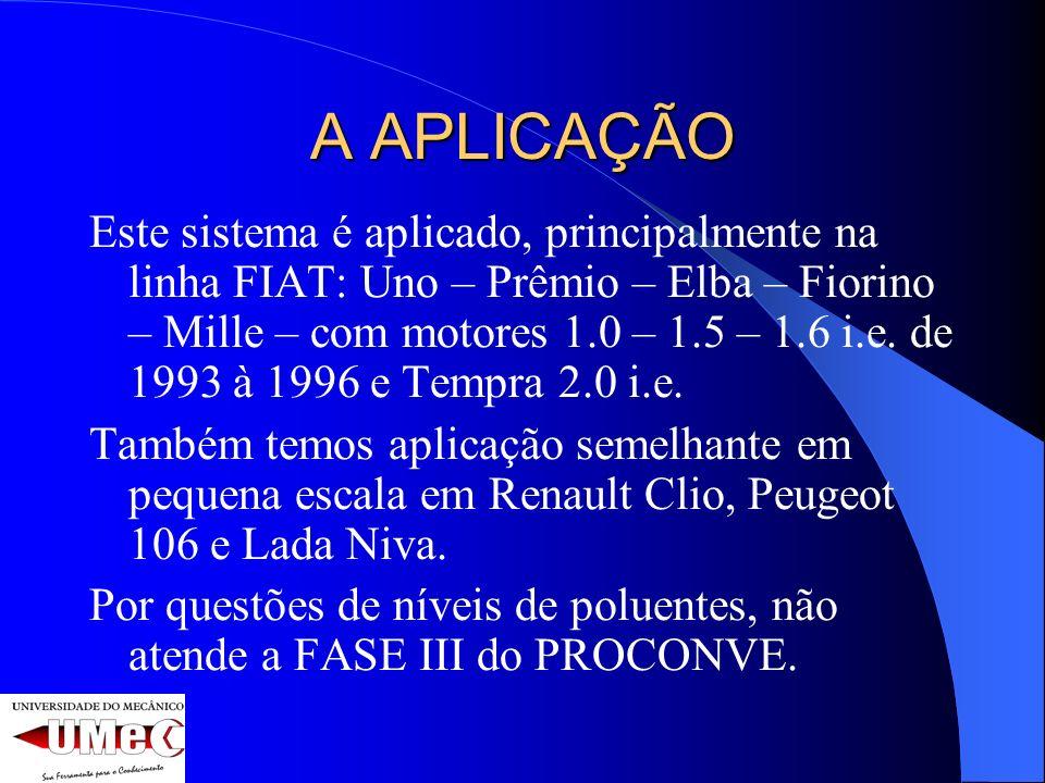 A APLICAÇÃO Este sistema é aplicado, principalmente na linha FIAT: Uno – Prêmio – Elba – Fiorino – Mille – com motores 1.0 – 1.5 – 1.6 i.e. de 1993 à