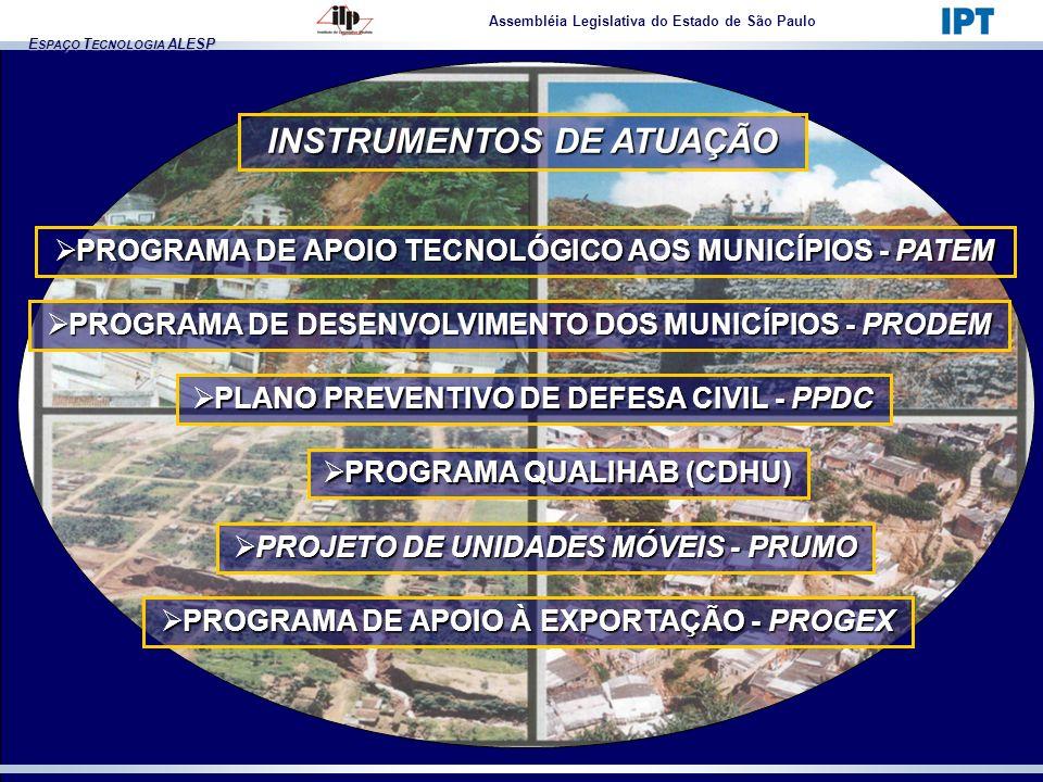 E SPAÇO T ECNOLOGIA ALESP Assembléia Legislativa do Estado de São Paulo PROGRAMA DE APOIO TECNOLÓGICO AOS MUNICÍPIOS - PATEM PROGRAMA DE APOIO TECNOLÓ