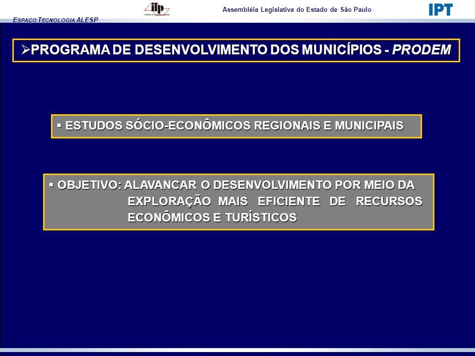 E SPAÇO T ECNOLOGIA ALESP Assembléia Legislativa do Estado de São Paulo PROGRAMA DE DESENVOLVIMENTO DOS MUNICÍPIOS - PRODEM PROGRAMA DE DESENVOLVIMENT