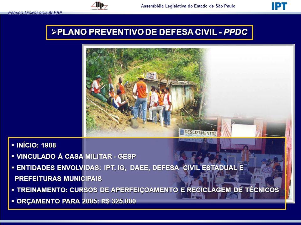 E SPAÇO T ECNOLOGIA ALESP Assembléia Legislativa do Estado de São Paulo PLANO PREVENTIVO DE DEFESA CIVIL - PPDC PLANO PREVENTIVO DE DEFESA CIVIL - PPD