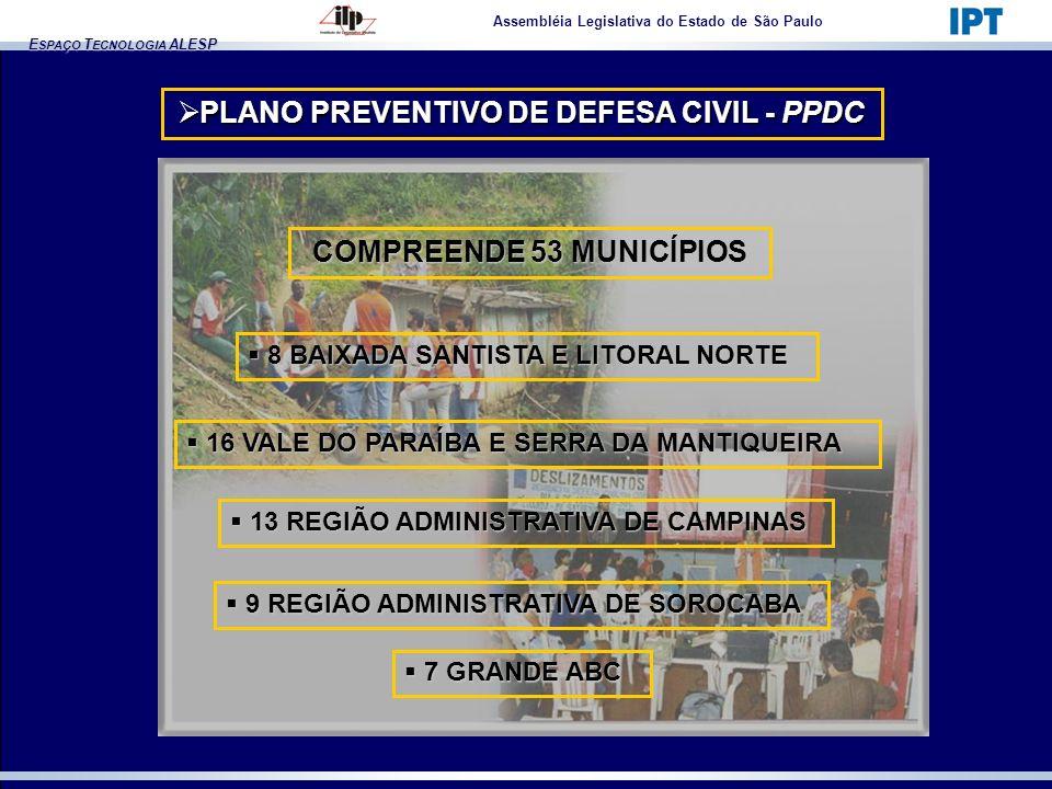 E SPAÇO T ECNOLOGIA ALESP Assembléia Legislativa do Estado de São Paulo 8 BAIXADA SANTISTA E LITORAL NORTE 8 BAIXADA SANTISTA E LITORAL NORTE PLANO PR