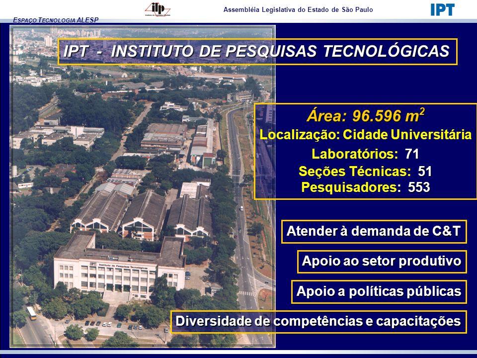 E SPAÇO T ECNOLOGIA ALESP IPT - INSTITUTO DE PESQUISAS TECNOLÓGICAS Apoio a políticas públicas Apoio ao setor produtivo Atender à demanda de C&T Assem
