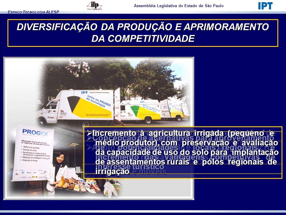 E SPAÇO T ECNOLOGIA ALESP DIVERSIFICAÇÃO DA PRODUÇÃO E APRIMORAMENTO DA COMPETITIVIDADE Assembléia Legislativa do Estado de São Paulo Planejamento e d