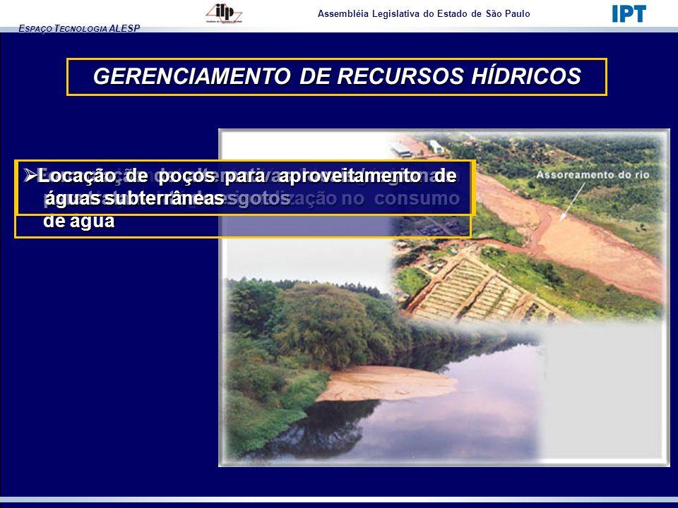 E SPAÇO T ECNOLOGIA ALESP GERENCIAMENTO DE RECURSOS HÍDRICOS Assembléia Legislativa do Estado de São Paulo Desenvolvimento sustentável de negócios com