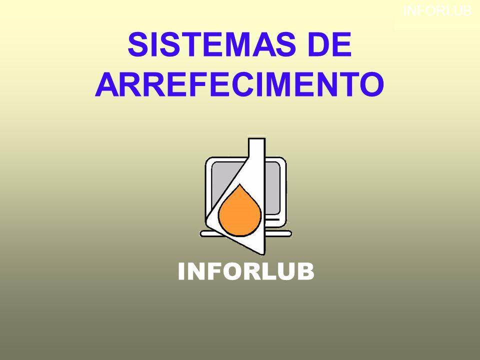 INFORLUB SISTEMAS DE ARREFECIMENTO INFORLUB