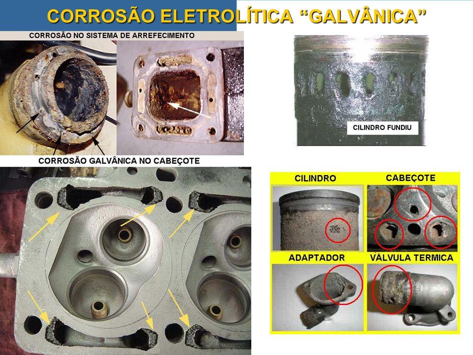 CORROSÃO ELETROLÍTICA GALVÂNICA