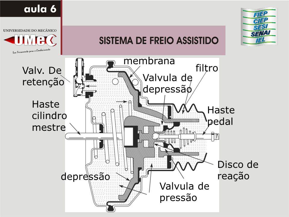 filtro Haste pedal Disco de reação Valvula de depressão membrana Valvula de pressão Haste cilindro mestre depressão Valv. De retenção