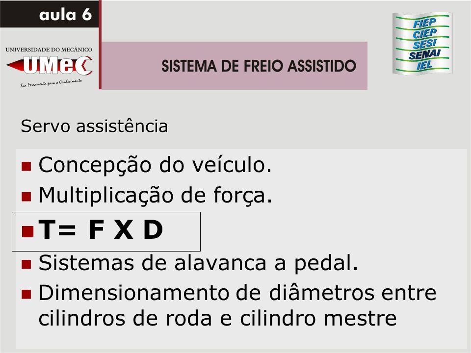 Servo assistência Concepção do veículo. Multiplicação de força. T= F X D Sistemas de alavanca a pedal. Dimensionamento de diâmetros entre cilindros de