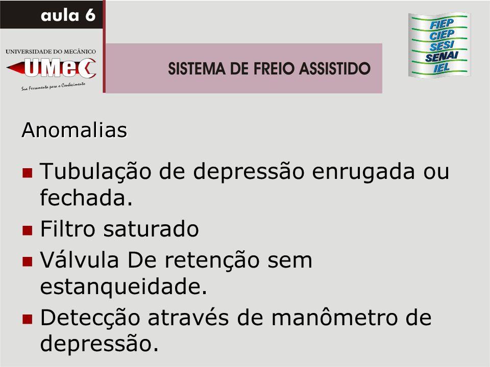 Anomalias Tubulação de depressão enrugada ou fechada. Filtro saturado Válvula De retenção sem estanqueidade. Detecção através de manômetro de depressã
