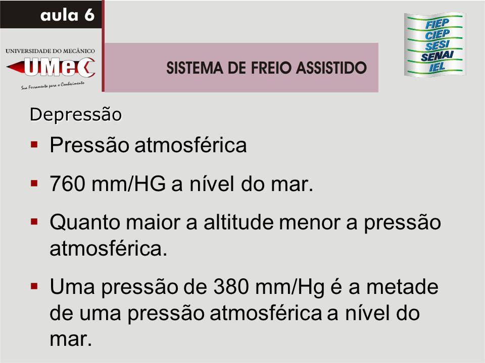 Depressão Pressão atmosférica 760 mm/HG a nível do mar. Quanto maior a altitude menor a pressão atmosférica. Uma pressão de 380 mm/Hg é a metade de um