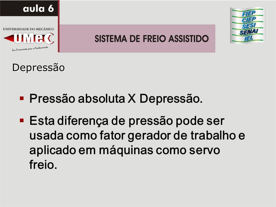 Depressão Pressão absoluta X Depressão. Esta diferença de pressão pode ser usada como fator gerador de trabalho e aplicado em máquinas como servo frei
