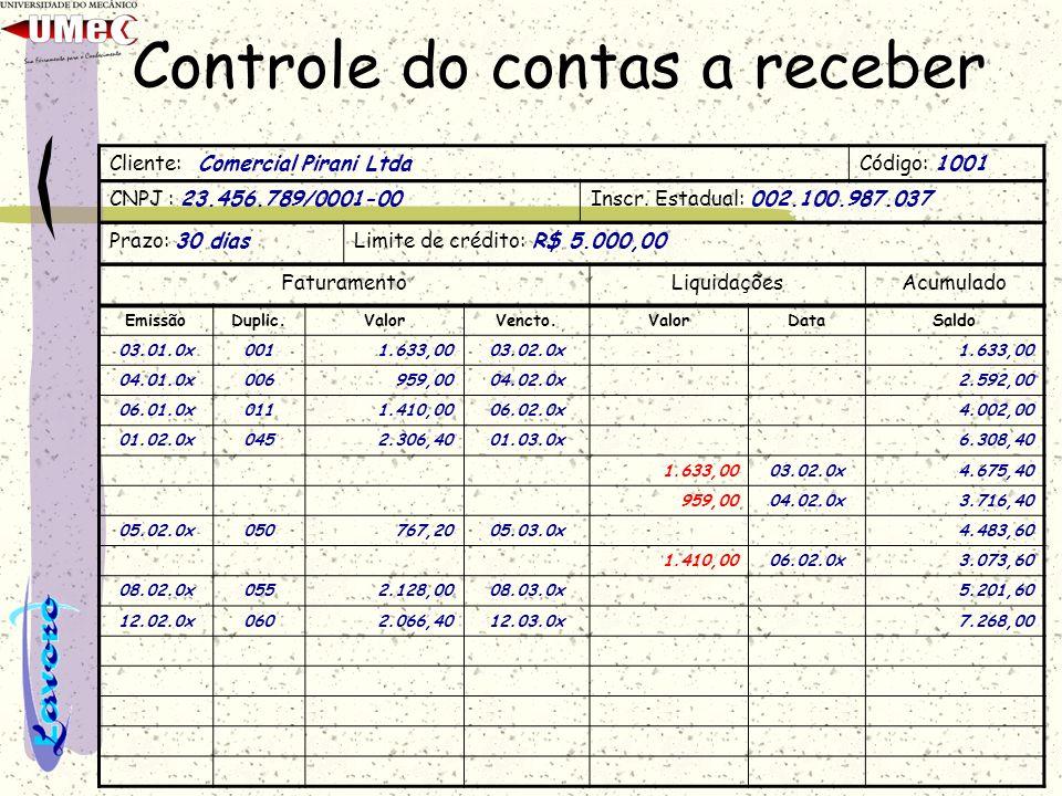 Controle do contas a receber Cliente: Comercial Pirani LtdaCódigo: 1001 CNPJ : 23.456.789/0001-00Inscr. Estadual: 002.100.987.037 Prazo: 30 diasLimite