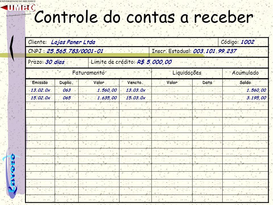 Controle do contas a receber Cliente: Lojas Paner LtdaCódigo: 1002 CNPJ : 25.565.783/0001-01Inscr. Estadual: 003.101.99.237 Prazo: 30 diasLimite de cr