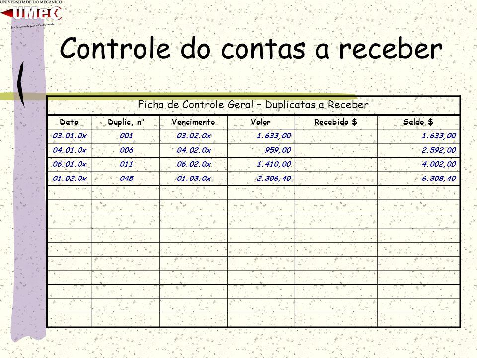 Controle do contas a receber Ficha de Controle Geral – Duplicatas a Receber DataDuplic, n ° VencimentoValorRecebido $Saldo $ 03.01.0x00103.02.0x1.633,