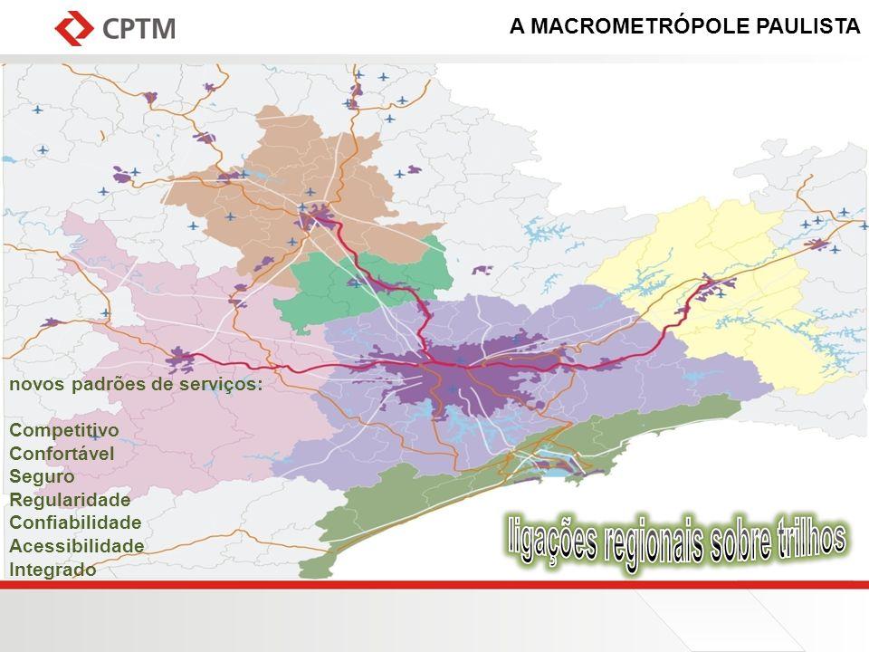 A MACROMETRÓPOLE PAULISTA Serviços Regionais Jundiaí