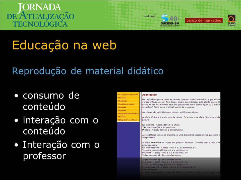 Educação na web consumo de conteúdo interação com o conteúdo Interação com o professor Reprodução de material didático